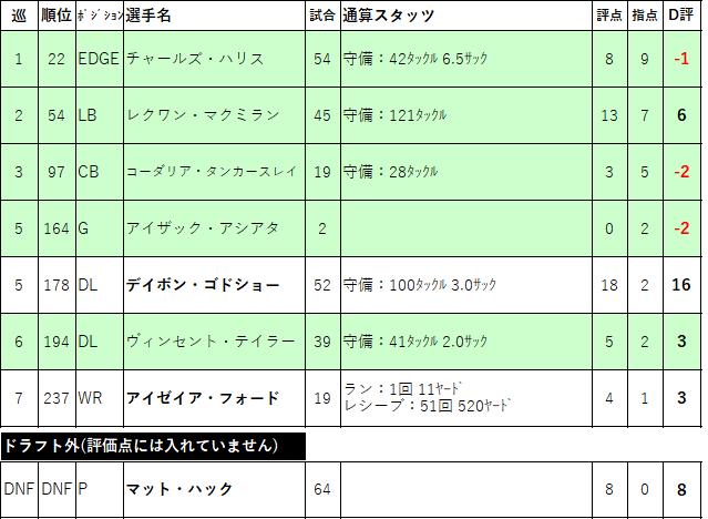 2017-02mia