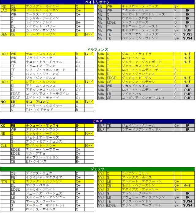 ロースターカット2019-11