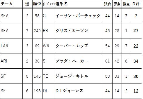 2017-Draft008