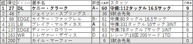 21-GB