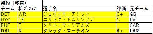 2020FA 0403-2