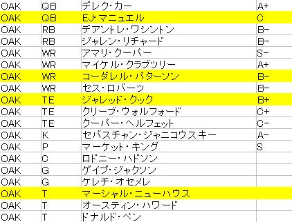 2017-04 レイダース01