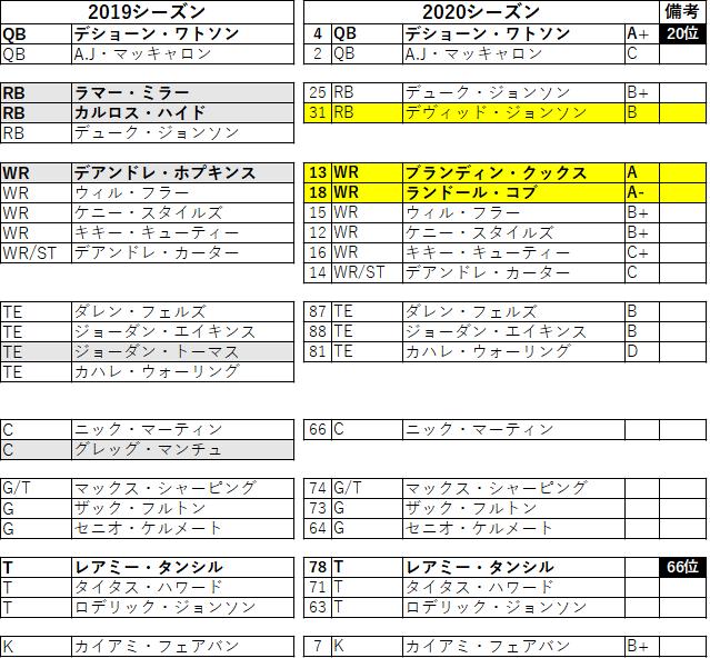 202009hou-03