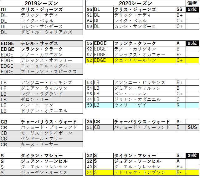 202013kc-04