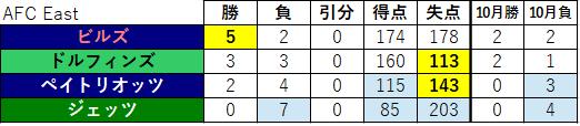 2020 10-01