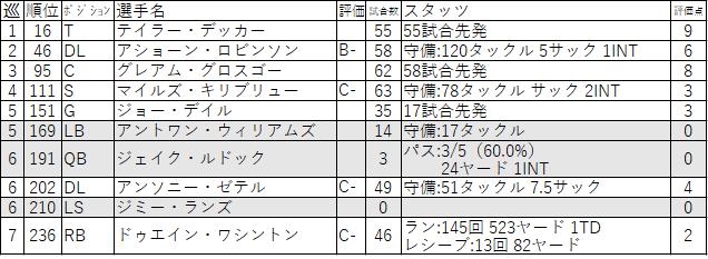 24-DET
