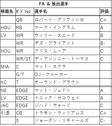 2021draft-31bal-02