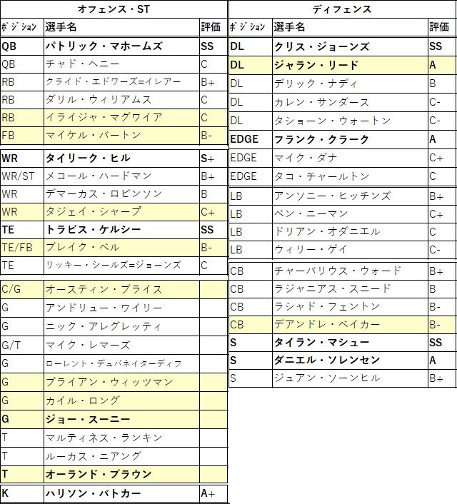 2021draft-36kc-01