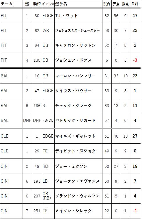 2017-Draft002
