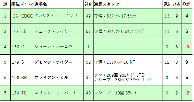 2017-28atl