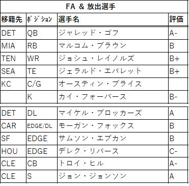 2021draft-34lar-02