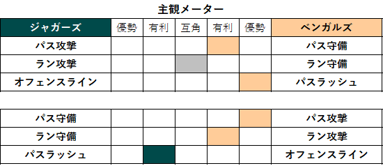 2021week04-003