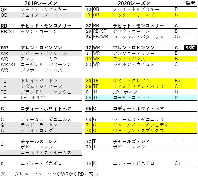 202022chi-03