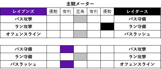 2021week04-02
