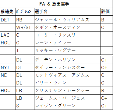 2021draft-29gb-02