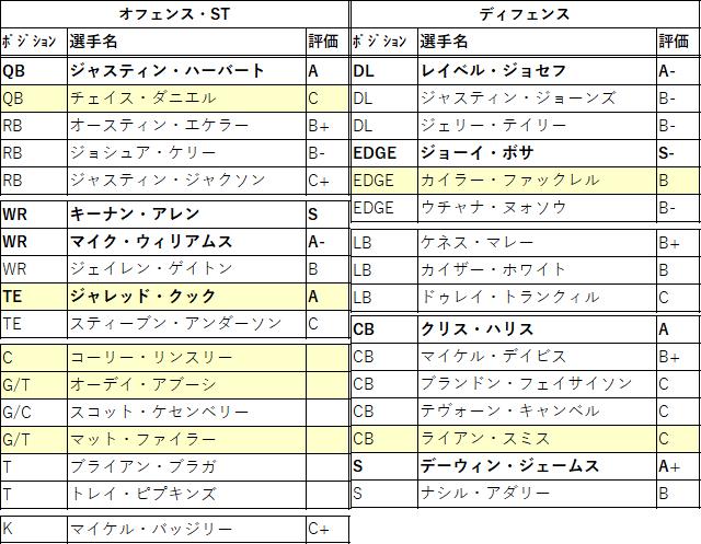 2021draft-13lac-01