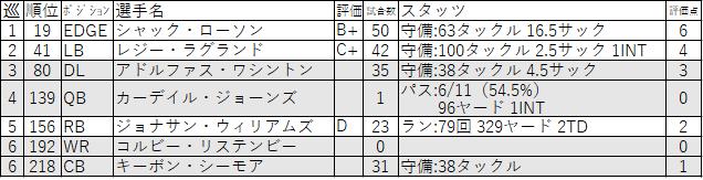 02-BUF