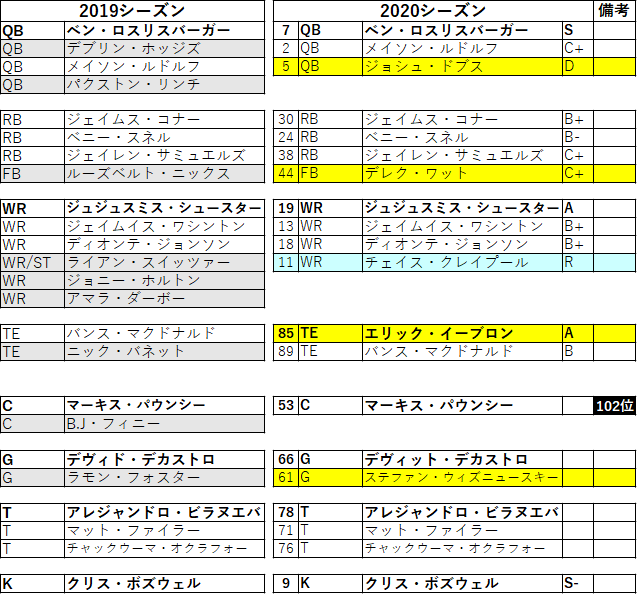 202006pit-03