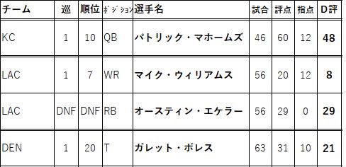 2017-Draft004