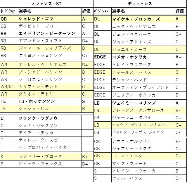 2021draft-07det-01