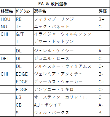 2021draft-09den-02