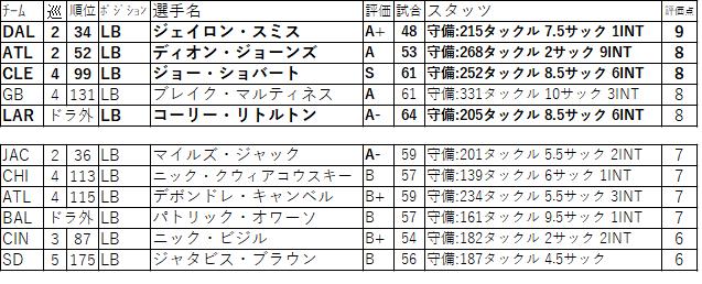 00-11LB