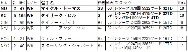 00-03RB