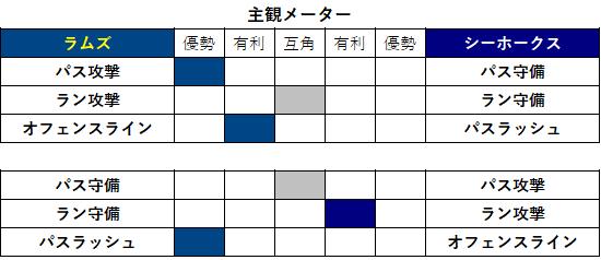 2021week05-003