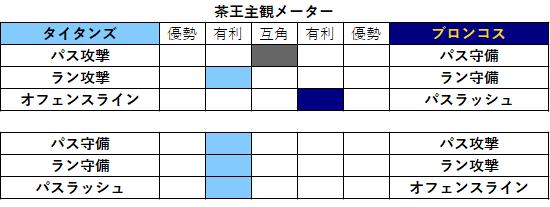 2020week01-063