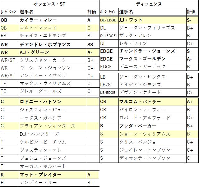 2021draft-16ari-01