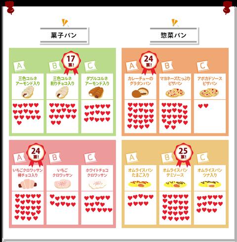 【NGT48×ローソン】販売するパンが決定!【おいしいパンをつくり隊】