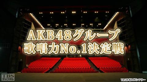 【NGT48】予選歌唱曲発表!ななみぃの選曲に草【AKB48歌唱力No1決定戦】