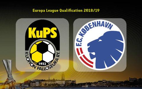 nhandinhbd_FC_Copenhagen_vs_KuPs