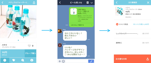 LINEグループ購入画像