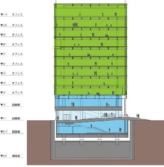 福岡社屋階層予定図