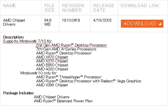 マザボ/CPU】 朗報 X470 / RYZEN 2000シリーズでWindows7が動作 : ニッチ