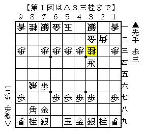 横歩取り△3三桂戦法―序盤の駒組...
