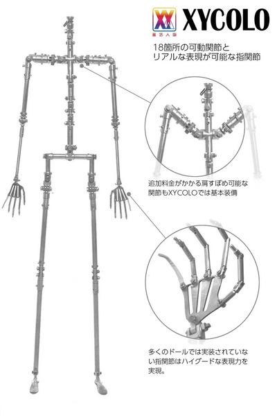 サイコロドール 骨格