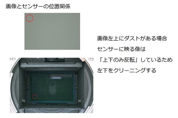 画像とセンサーの位置関係