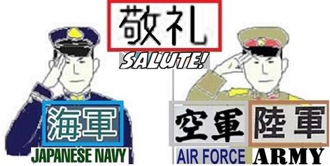 海軍の敬礼の仕方のイラスト