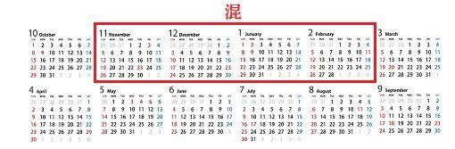 求人倍率上昇カレンダー
