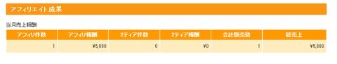 【明日まで】FXで億万長者誕生!1日1.3万円、一撃370万円の口座大公開ですよ!