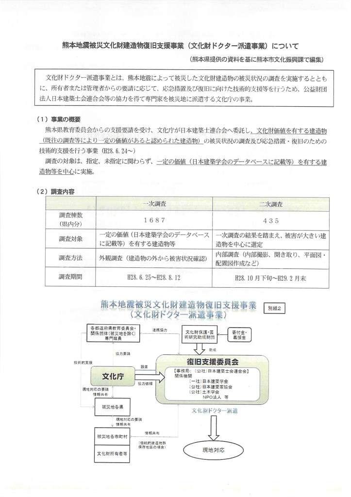 文化財ドクター(文化財的価値ある建造物のレスキュー)事業