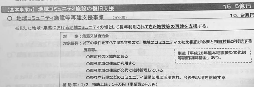 熊本地震地域コミュ施設復旧支援20170213