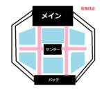 KAT-TUN公開リハステージ図1