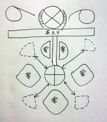 KAT-TUN9uarterセットアリーナ座席図