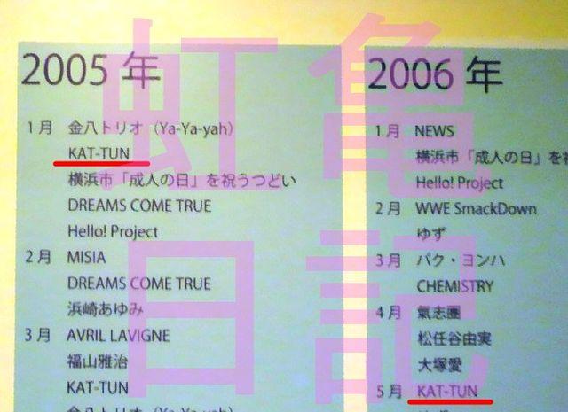 横アリイベント年表KAT-TUN1