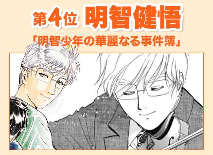 Рейтинг персонажей в очках издательства Kodansha