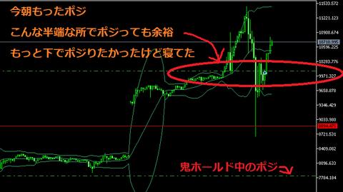 btcusd-h1-trading-point-seychelles