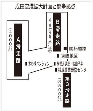 配信:空港図